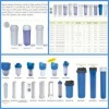 A wide variety of domestic and industrial water treatment systems with very competitive pricing and high quality